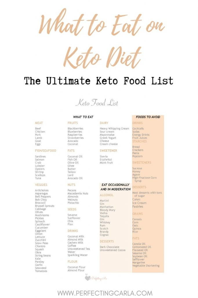 what to eat on keto diet